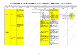 住宅の品質確保の促進等に関する法律に基づく評価方法基準一覧 (平成