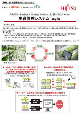 FUJITSU Intelligent Society Solution 食・農クラウドAkisai 生育管理