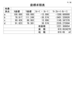 座標求積表
