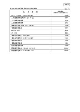 整形外科用手術器具賃借契約の契約単価 品 名 ・ 規 格 契約単価 ヘビーデ 1
