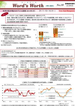2014年5月 - 大和投資信託
