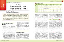高血圧治療薬としての β遮断薬の作用と特性