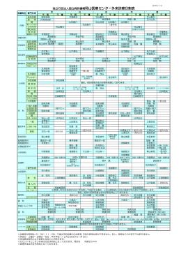 外来日割表(PDF形式) - 国立病院機構岡山医療センター