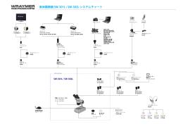 実体顕微鏡 SW-301L / SW