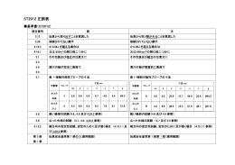 改定ST基準/ST表示ガイドライン集