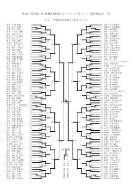 第42回 仲村寛一杯 沖縄県高校新人シングルスバドミントン選手権大会