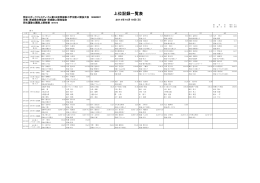 上位記録一覧表 - 茨城県体育協会