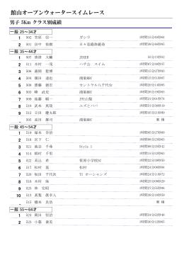 館山オープンウォータースイムレース