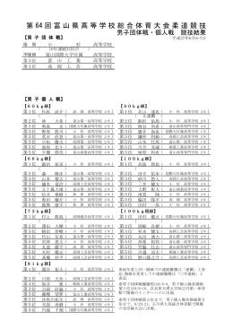 成績一覧 - 富山県柔道連盟