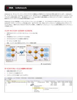 IxNetwork