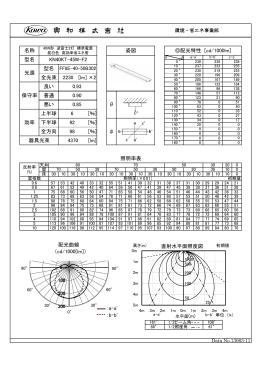 照明率表 器具光束 上半球 配光特性 [cd/1000lm] 全方向 効率 姿図 ×2