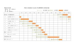 契約生産者 契約大根栽培方法及び収穫期間と産地詳細
