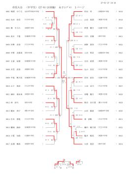市民大会 (中学生)(27-01-24実施) 女子シングルス 1ページ