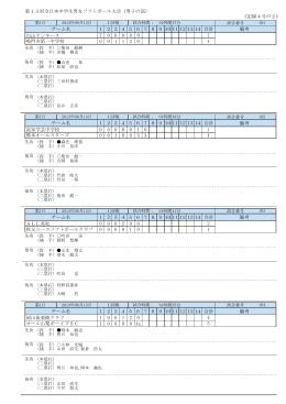 第13回全日本中学生男女ソフトボール大会(男子の部) 《記録4号の2