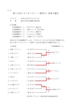 第12回ミズノオープン(一般男子)県東予選会