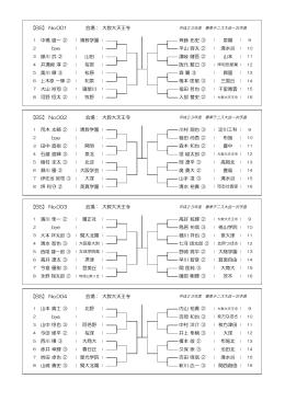【BS】 No.001 会場: 大教大天王寺 中橋 雄一 ② ( 清教学園 ) 斉藤 拓史