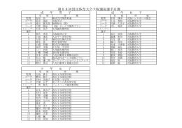 ダウンロード - 大阪ハンドボール協会