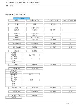 艇種別標準プロペラサイズ表 ヤマハ 艇種 推奨エンジン プロペラサイズ