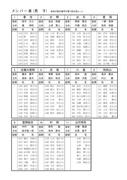 男子メンバー表