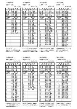 中学生の部 - 埼玉県支部