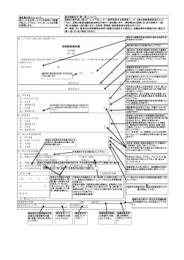 昇降機定期検査報告書記入要領(一面)