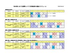 秋田港における国際コンテナ定期航路の運航スケジュール