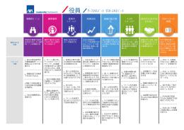 役員 チーフエキスパート マスターエキスパート - Axa Leadership Framework