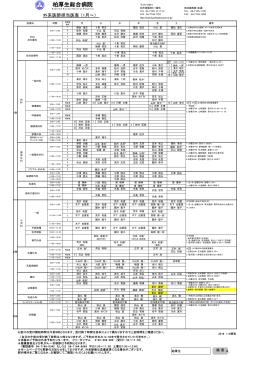 診療担当医表 - 柏厚生総合病院