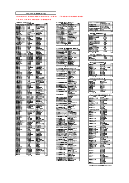 法政大学 - 千葉県学校教育情報ネットワーク