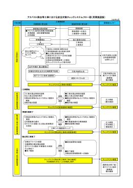 チェックシステムフロー図(PDF形式 80 キロバイト)
