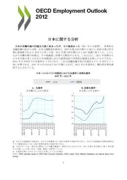 日本に関する分析