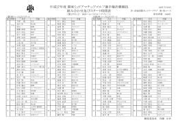 平成27年度 関東ミッドアマチュアゴルフ選手権決勝