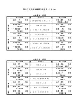ダウンロード - 近畿卓球選手権