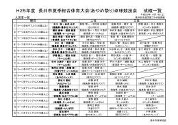 H25年度 長井市夏季総合体育大会(あやめ祭り)卓球競技会 成績一覧