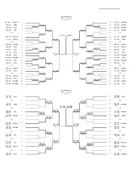 京都府私立高等学校テニス選手権大会