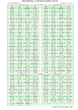 第6回 実業団対抗ゴルフ選手権 西日本決勝大会 組合せ表