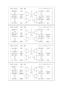 GS No・001 会場: 北野 1 間場 結香 ② ( 北野 高 北 ) bye bye bye 4