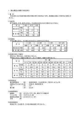 Ⅰ 発生概況と考察(平成23年)