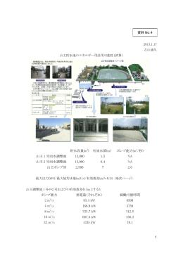 貯水容量(m3) 有効水深(m) ポンプ能力(m3/秒) 山王 1 号雨水調整池