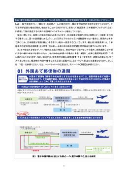 【Q2】電子申請の承認を受けたので、EMSを利用して外国に研究機材を