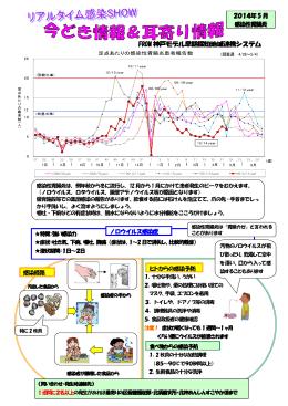 FROM 神戸モデル早期探知地域連携システム