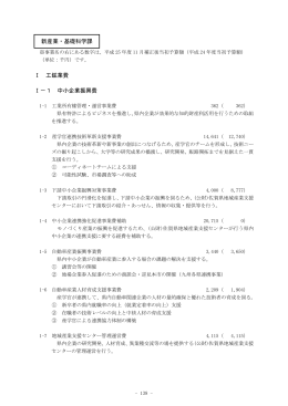 新産業・基礎科学課 Ⅰ 工鉱業費 Ⅰ-1 中小企業振興費