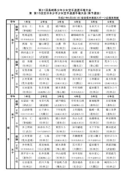 第31回長崎県少年少女空手道選手権大会 兼 第15回全日本