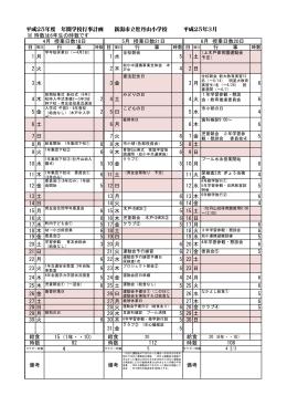 日 曜日 行 事 行 事 行 事 1 月 1 水 5 1 土 2 火 2 木 4 2 日 3 水 3 金 3 月