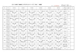 【 1部 】 日程表 - 埼玉県シニアサッカー連盟