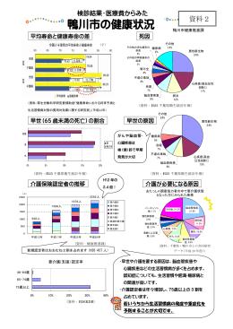 資料2(PDF:1MB)