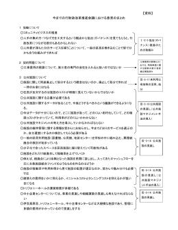 資料 今までの行財政改革推進会議における委員発言のまとめ(PDF