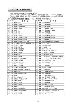 資料編(2)文化・芸術活動団体 (PDF:94KB)