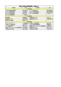 27年度2月昇級試験結果