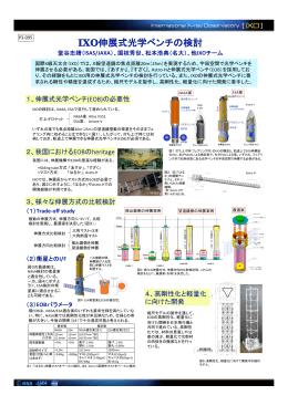 IXO伸展式光学ベンチの検討